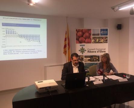 Imatge de la noticia La Càtedra d'Economia Local i Regional de la URV presenta la darrera radiografia econòmica de les Terres de l'Ebre